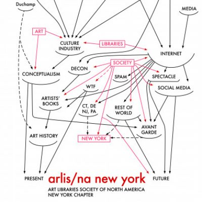 Group logo of ARLIS/NA New York