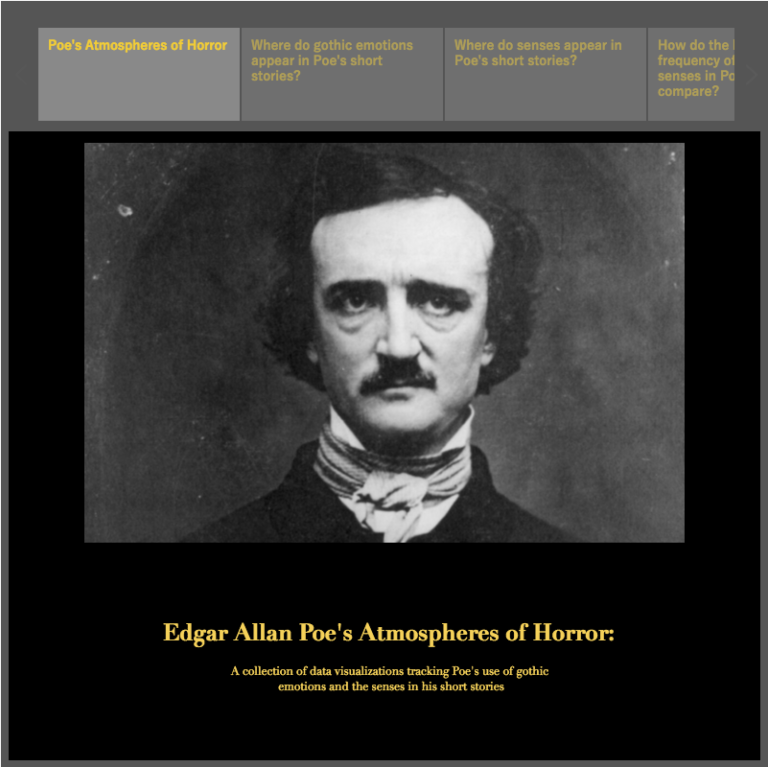 """a report on edgar allan poes short story the cask of amontillado Written by edgar allan poe, """"the cask of amontillado"""" was a short story of how often does irony make an appearance in this short story report this essay."""
