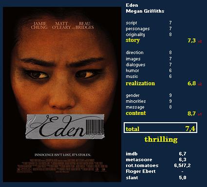 Eden_2012