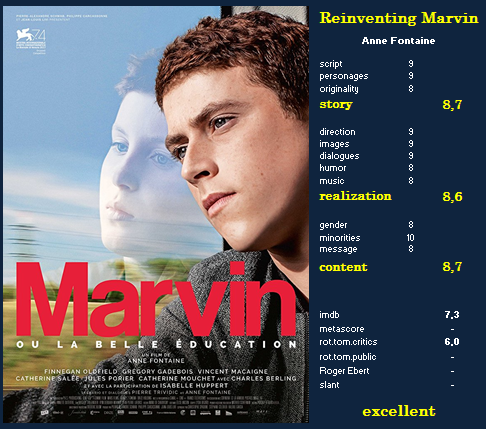 Reinventing Marvin