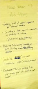 Session Notes: Wicked Problem 3