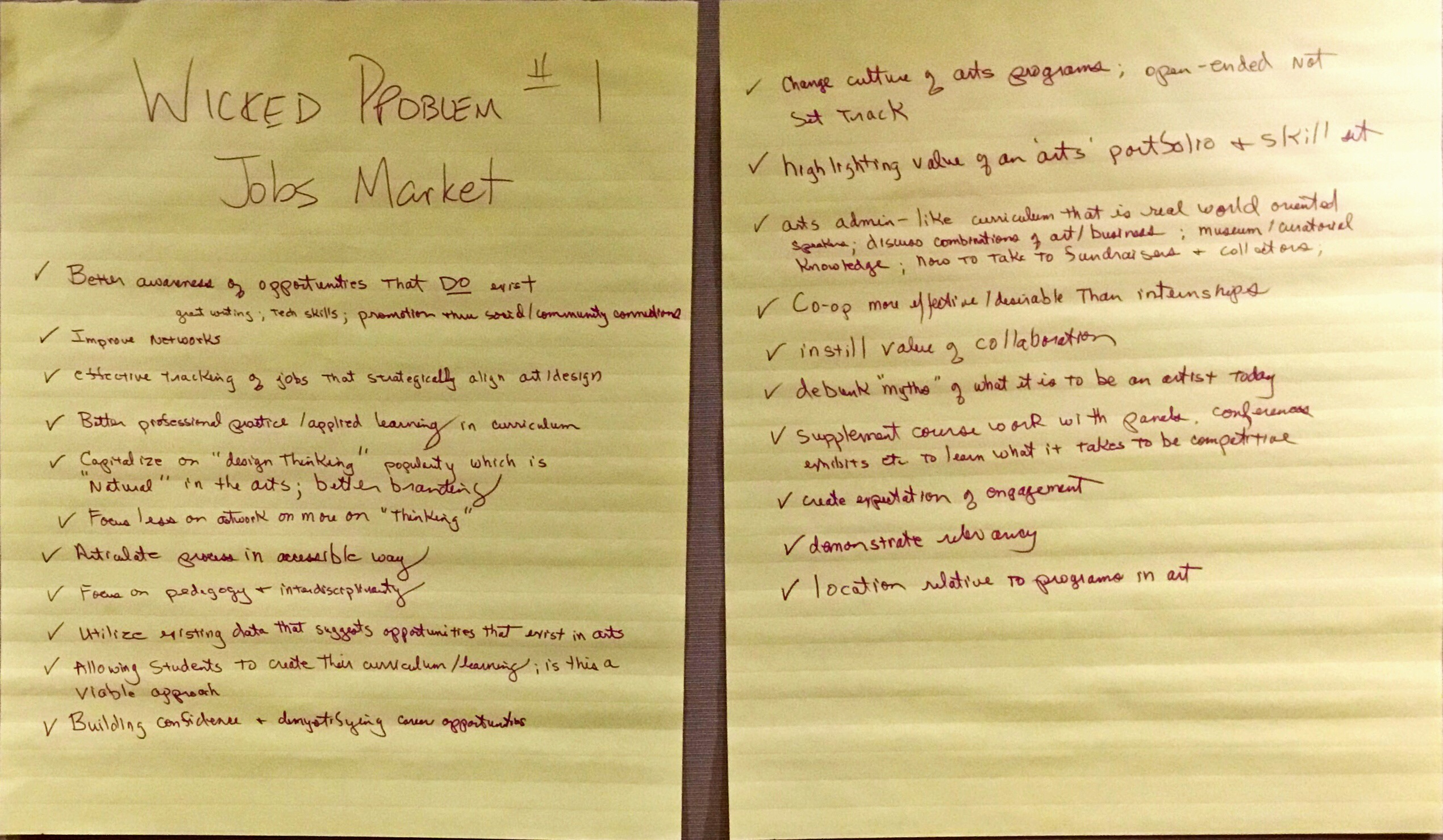 Wicked Problem 1 Notes
