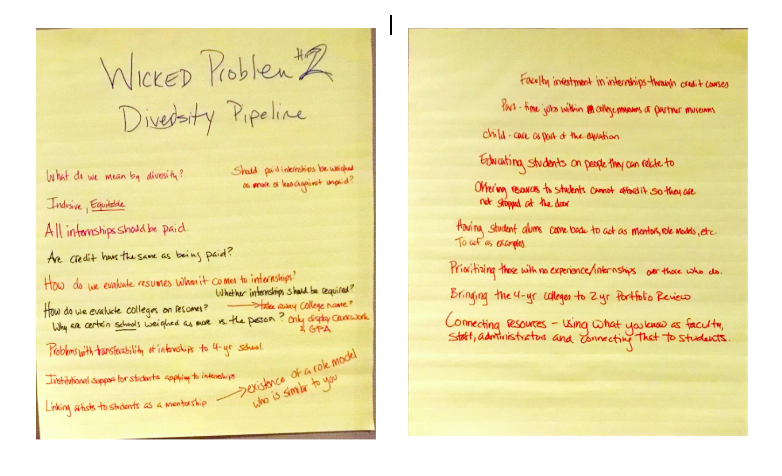 Notes Wicked Problem 2
