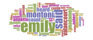 Word cloud of the 75 most frequent words in Radcliffe's Udolpho