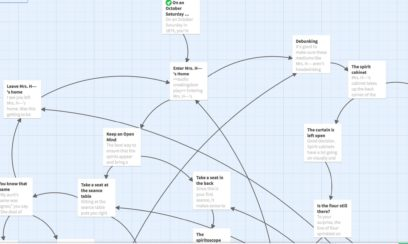 Twine map in edit mode
