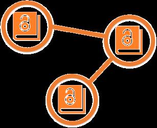 Open Access Books Network